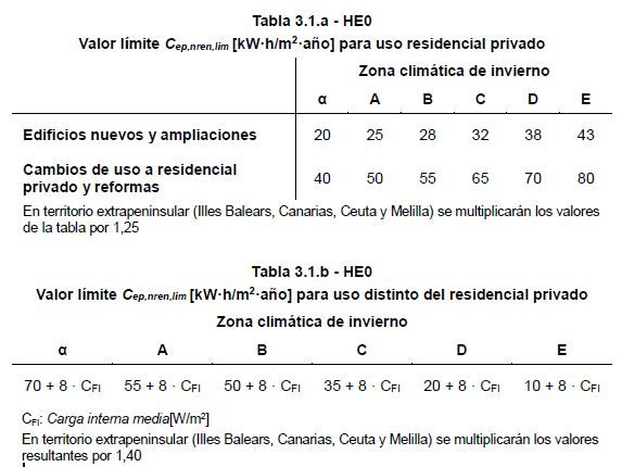 HE0 residencial